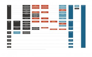 hierarchie-theme-wordpress
